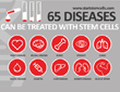 What diseases can be treated with stem cells?