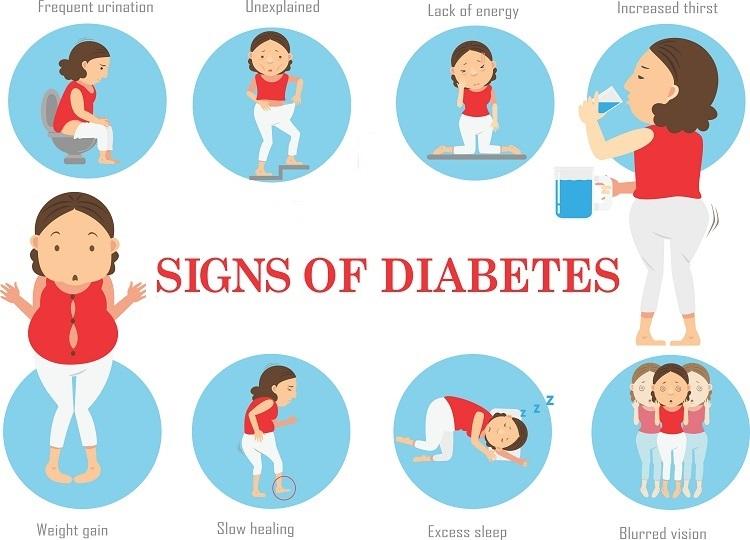 signes de diabète type 2